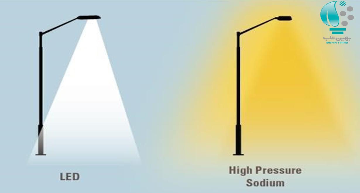 چراغ خیابانی , بهینه سازی روشنایی معابر